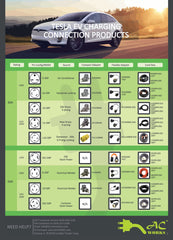 AC WORKS™ Brand EV Sell Sheet page two