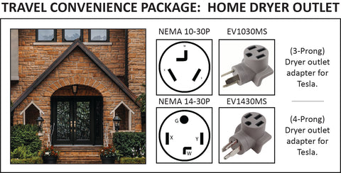 Tesla charging convenience package for the house