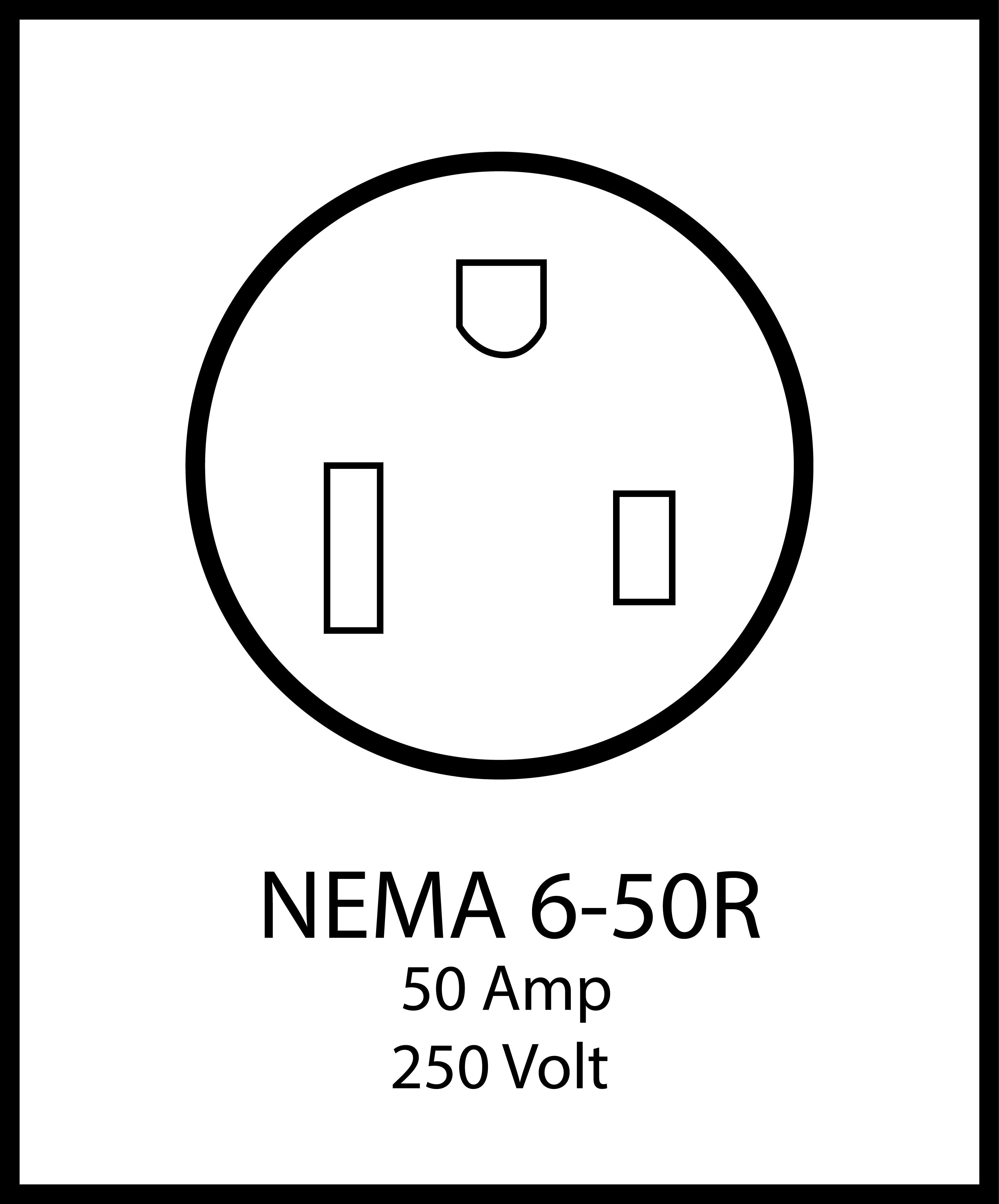 father s day gift buying guide ac connectors 20 Amp 220 Volt Plug nema 6 50r female receptacle