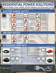AC WORKS™ Brand Residential Product Sell Sheet page two