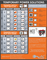 Transfer Switch Power Solutions Downloads Page Two