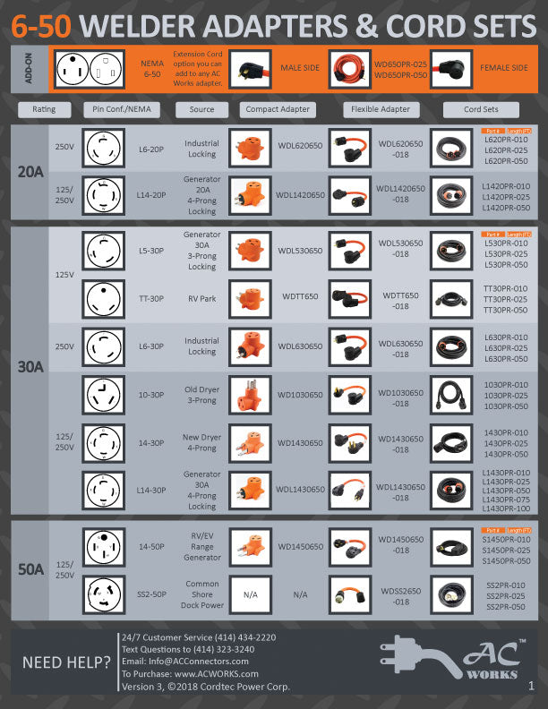 AC WORKS™ Welder Product Sheet Page One