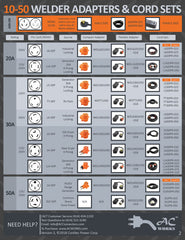 Welder Product Sell Sheet for AC WORKS™ Page Two