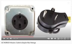 Outlet and Adapter Max Wattage