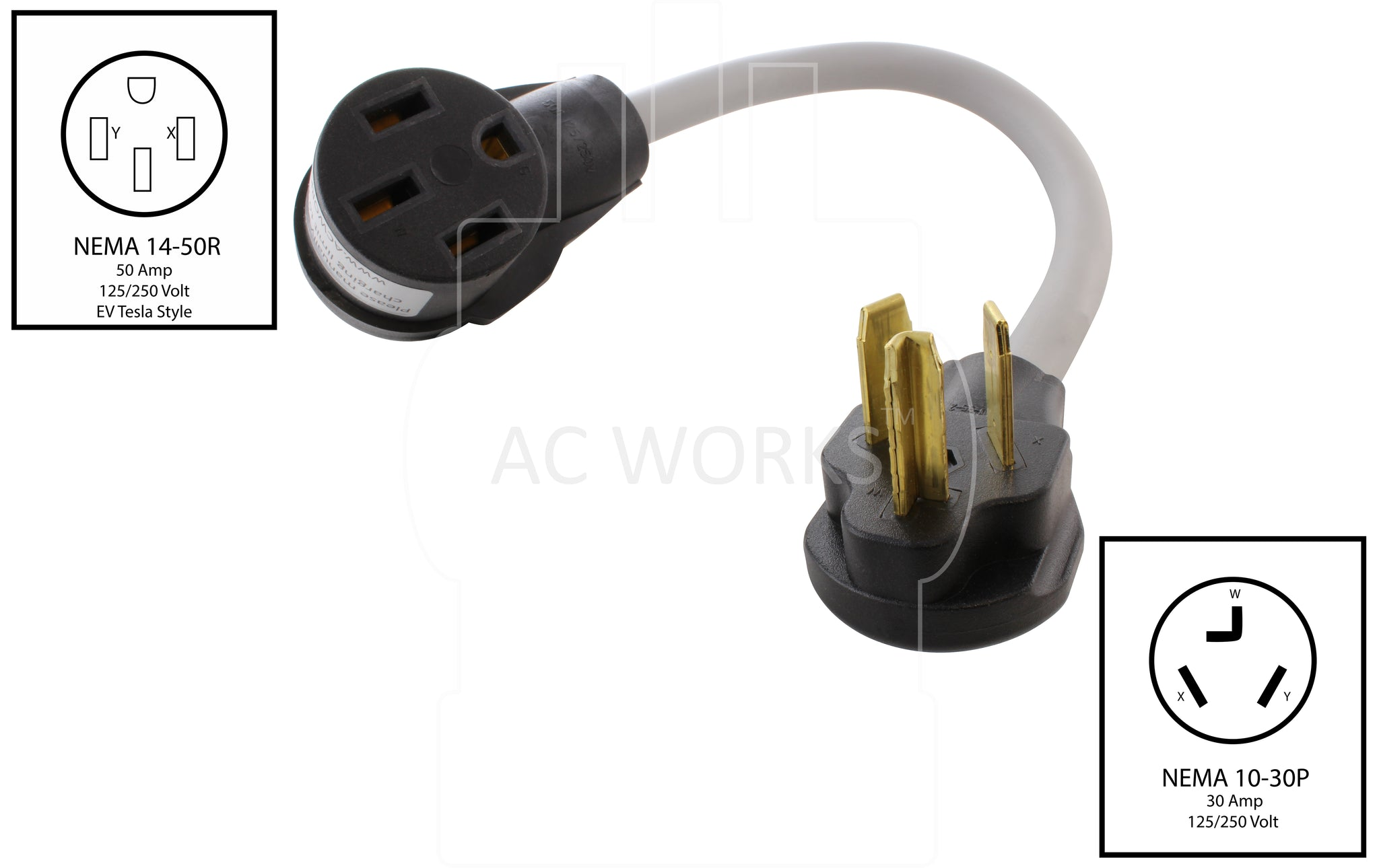 Wiring A Dryer Plug 3 Prong