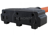 AC Works, NEMA 5-15R, 515R, household outlets, mulit household outlets