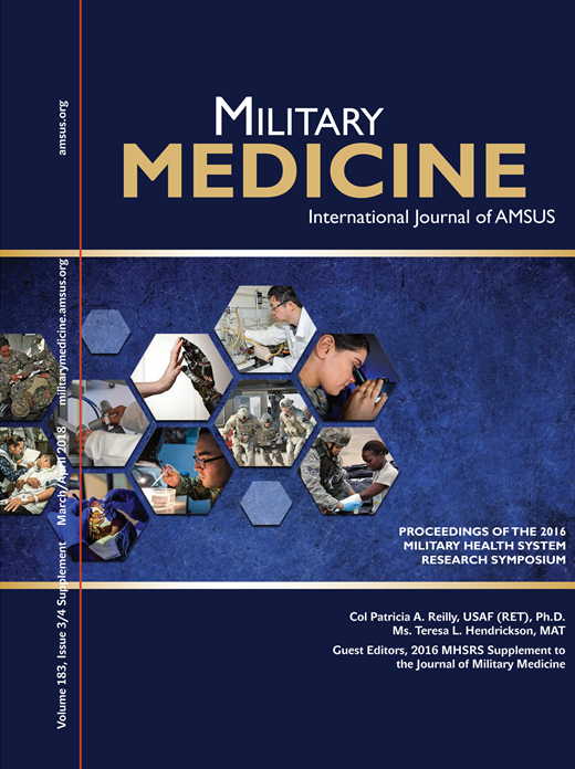 Military Medicine Journal Volume 183 featuring DermaClip Peer Reviewed Article 'An Innovative Advance in Non-invasive Wound Closure: A New Paradigm' by Drs. Jeffrey S. Freed $amp; John Ko