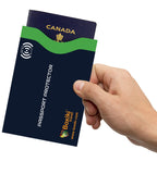 5 Set RFID Blocking Passport Sleeves (Navy Blue) by Boxiki Travel - Boxiki Travel