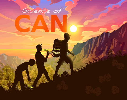 Science of CAN. goal card
