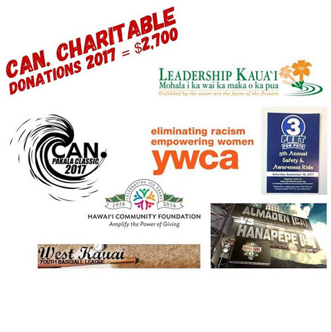 Can Charity