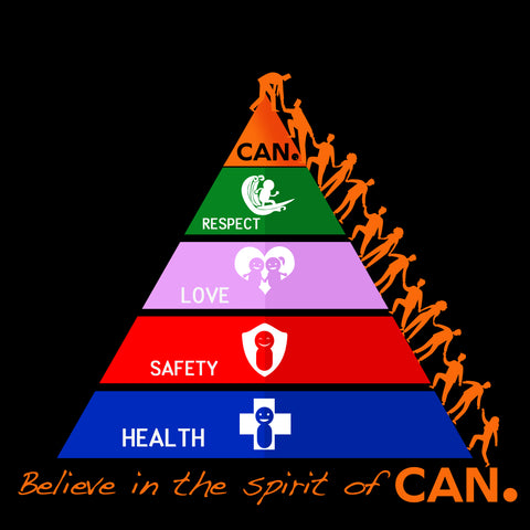 Maslow CAN.