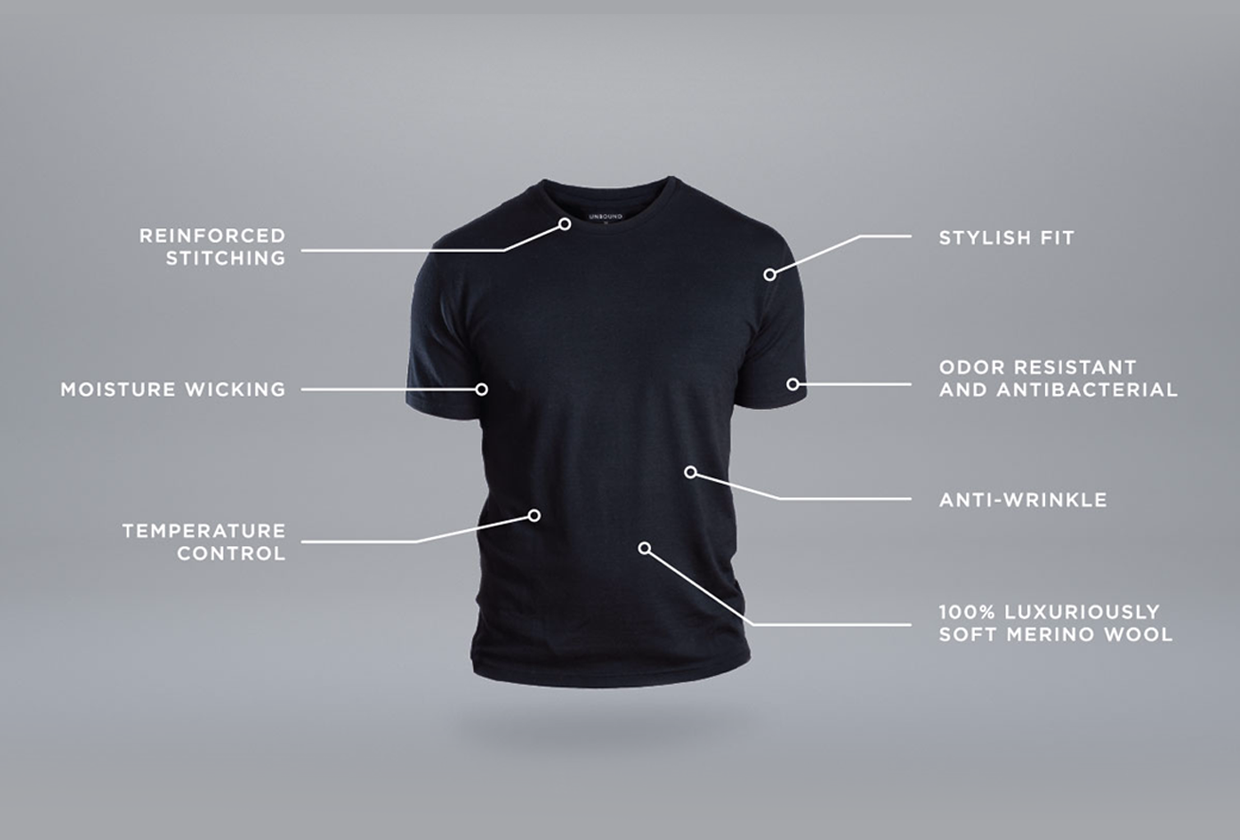 Merino Wool Clothing Apparel Unbound Circuit Board Tshirts Shirts And Custom Designed With Versatility In Mind