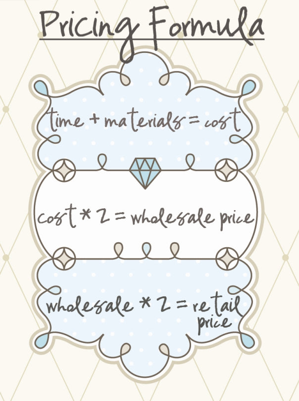 What to charge your customers.... a Pricing Formula!