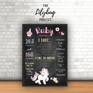 Custom printable file or print birthday posters in all sizes unicorn