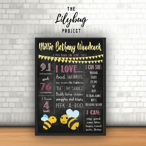 Bumble Bee Digital Birthday Poster