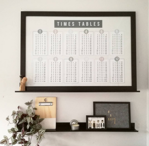 Educational Maths 12 times table poster resources by The Lilybug Project