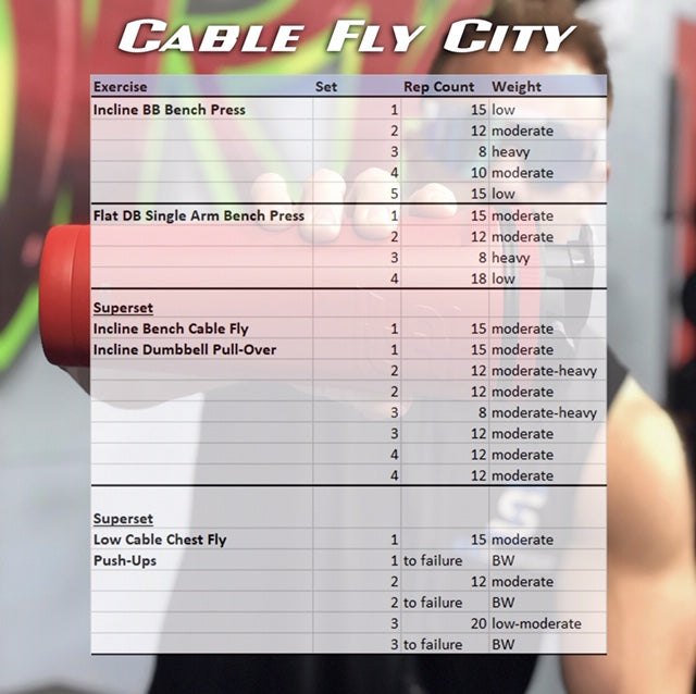 Workout Wednesday:  Full Chest Building Workout