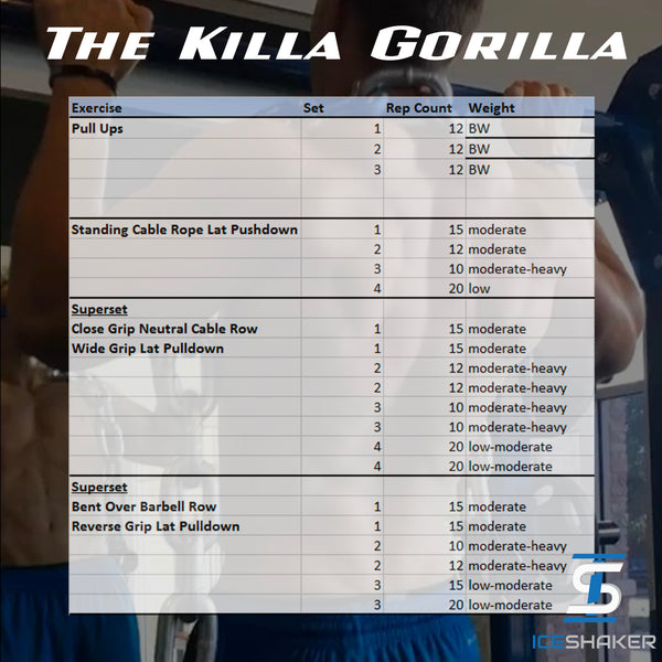 Killa Gorilla back workout