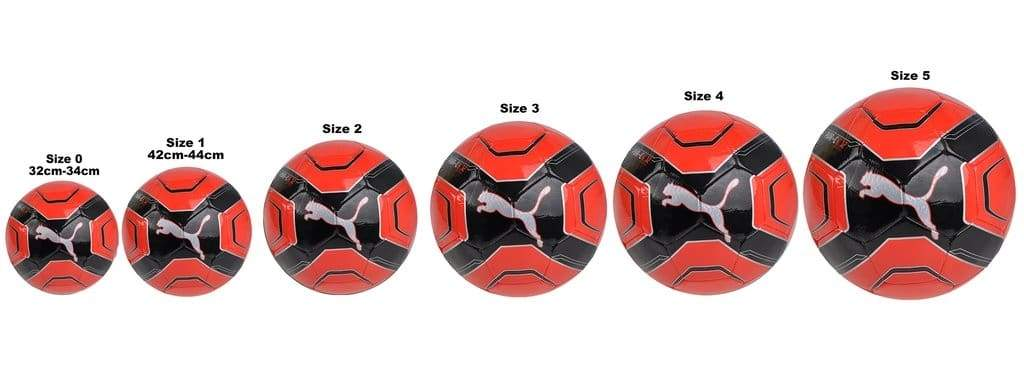 Football Ball Size Guide, Size 1, Size 2, Size 3, Size 4, Size 5