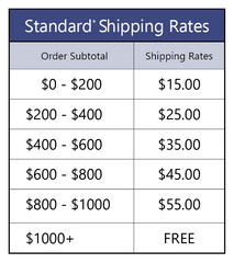 Marklin Candle Standard Shipping Rates