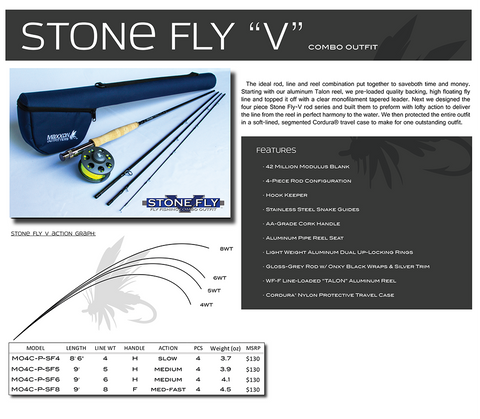 MAXXON - STONE FLY Combo Kit