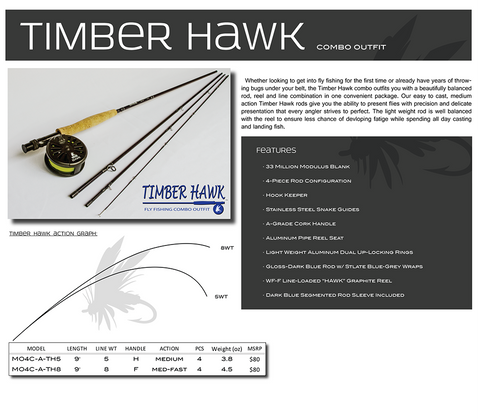 MAXXON TIMBER HAWK Combo Kit