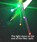 Fiber Optic for LEDs