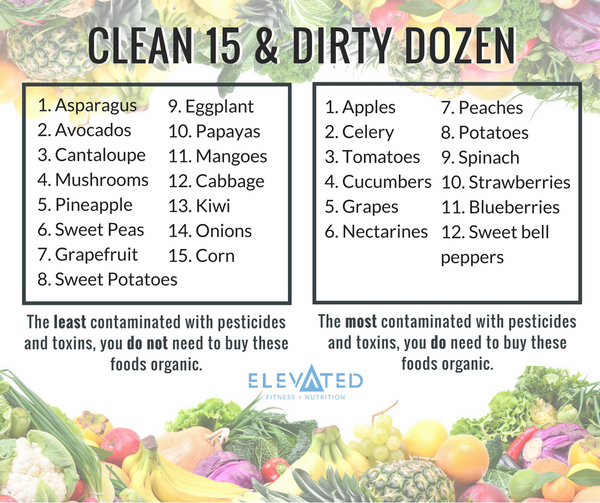 clean-15-dirty-dozen