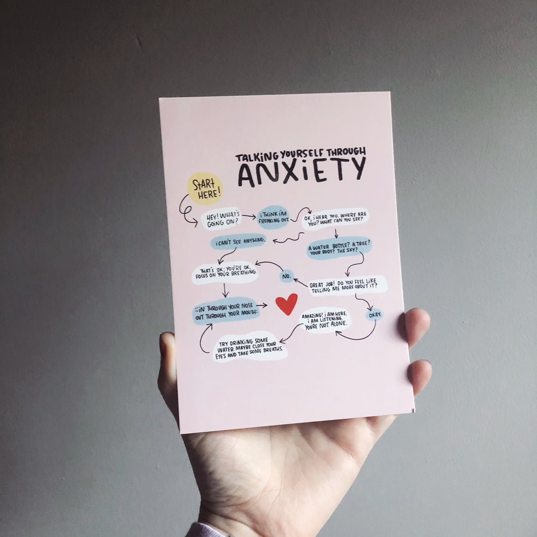 Anxiety Flow Chart art print