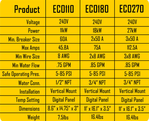 Marey Eco Tankless Water Heater Specs