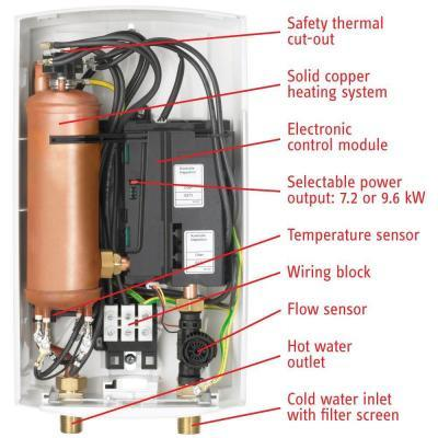 stiebel eltron dhc e model tankless water heater. Black Bedroom Furniture Sets. Home Design Ideas