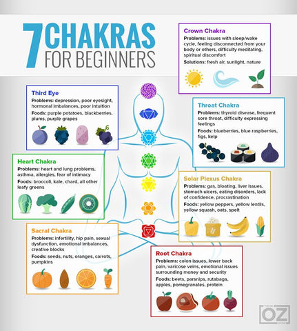 chakras and mental health how our energetic centers affect our mind