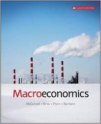 testbank for macroeconomics canada in the Modern advanced accounting in canada 6e solution manual  macroeconomics 7e mankiw testbank (worth pub special.