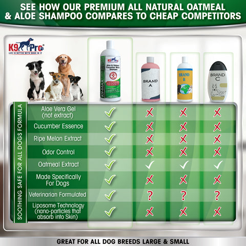 Natural Dog Shampoo Oatmeal & Aloe For Dogs With Allergies And Dry Itchy Sensitive Skin. Best Hypoallergenic Tear Free Medicated Anti Itch Vet Formula  - Soothing Cucumber Essence & Melon Extract - k9pro-store