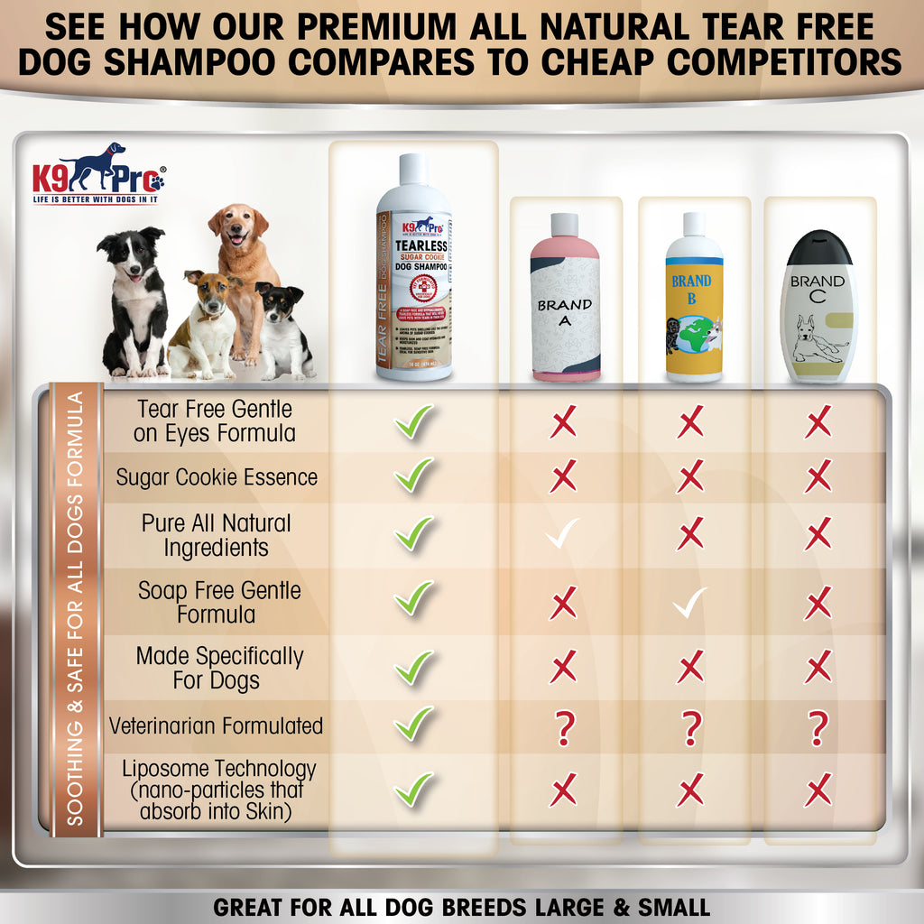 Tear Free Dog Shampoo - Best Hypoallergenic Tearless Anti Itch Vet Formula For Dogs With Allergies And Dry Itchy Sensitive Skin - Soothing and Gentle on ...