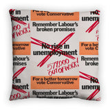No rise in unemploymentƒ Feather Cushion