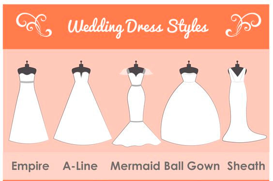 Wedding dress types-simply fab dress