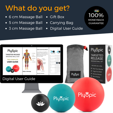 Plyopic Targeted Release Massage Ball Set User Guide