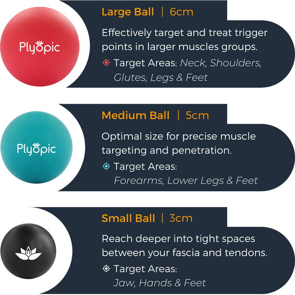 Plyopic Targeted Release Massage Ball Set