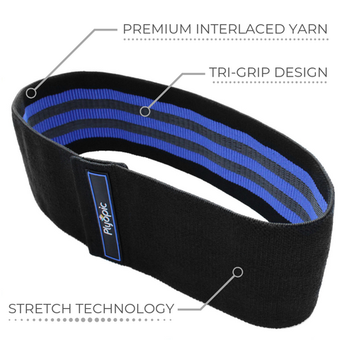 Plyopic Hip Resistance Band Features