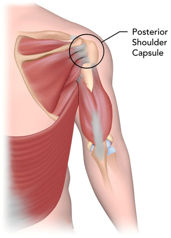 Posterior Shoulder Capsule Joint Massage Ball