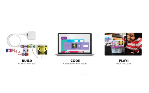 Code Kit Expansion Pack: Computer Science Classroom Bundle
