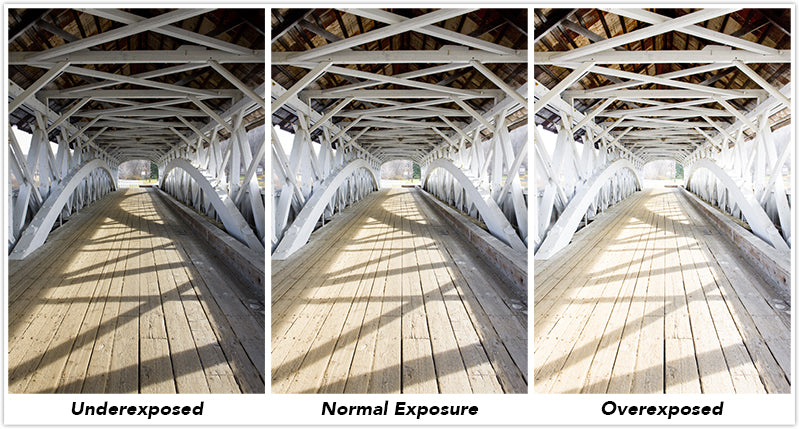 A Quick Introduction to Automatic Exposure Bracketing