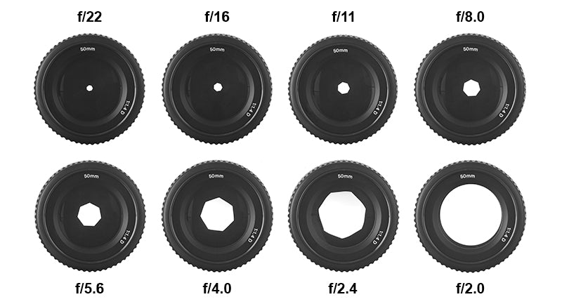 Creative exposure part five how aperture setting affects your images