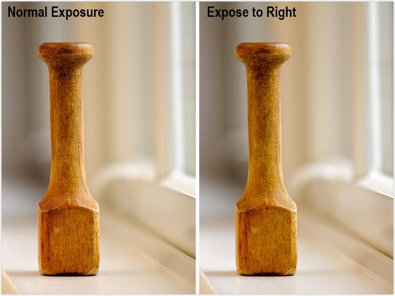 What does Exposing to the Right mean