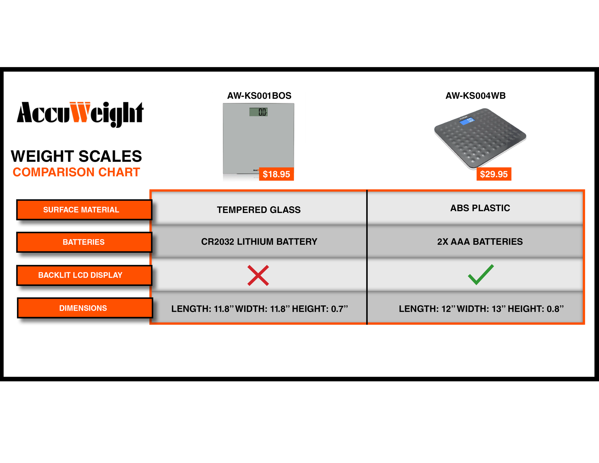 AccuWeight Body Weighing Scale Weight Scale