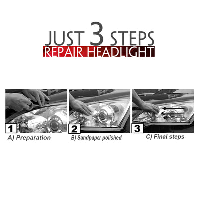 Headlight Restore Kit - Sixty Six Depot