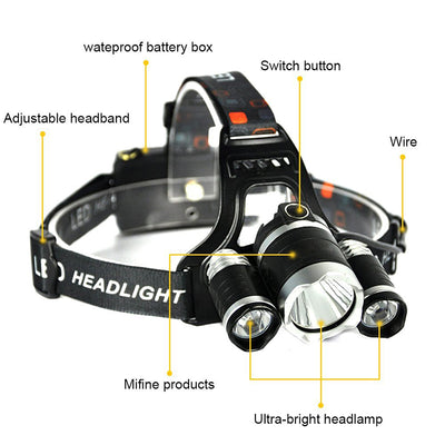 Headlight Head Lamp 13000 Lumens  LED 4 Modes - Sixty Six Depot