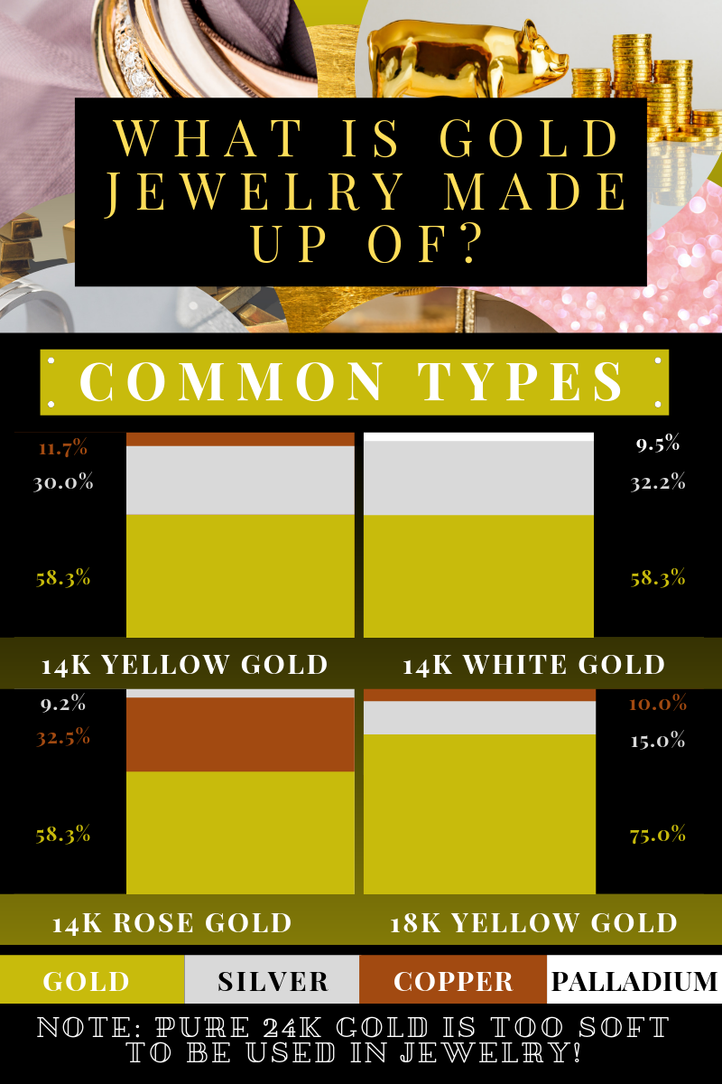 How Many Types Of Gold Jewelry Are There? Compare The Percentages Of Elements In Popular Gold Jewelry Such As 14k Yellow Gold, 14k White Gold, 14k Rose Gold & More!