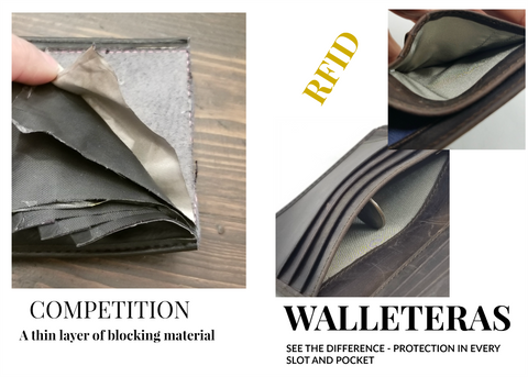 RFID Protection - The WALLETERAS Difference